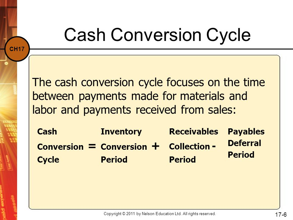 CH17 Calculating Financing Costs The cost of bank loans varies widely depending upon the terms of the loan.