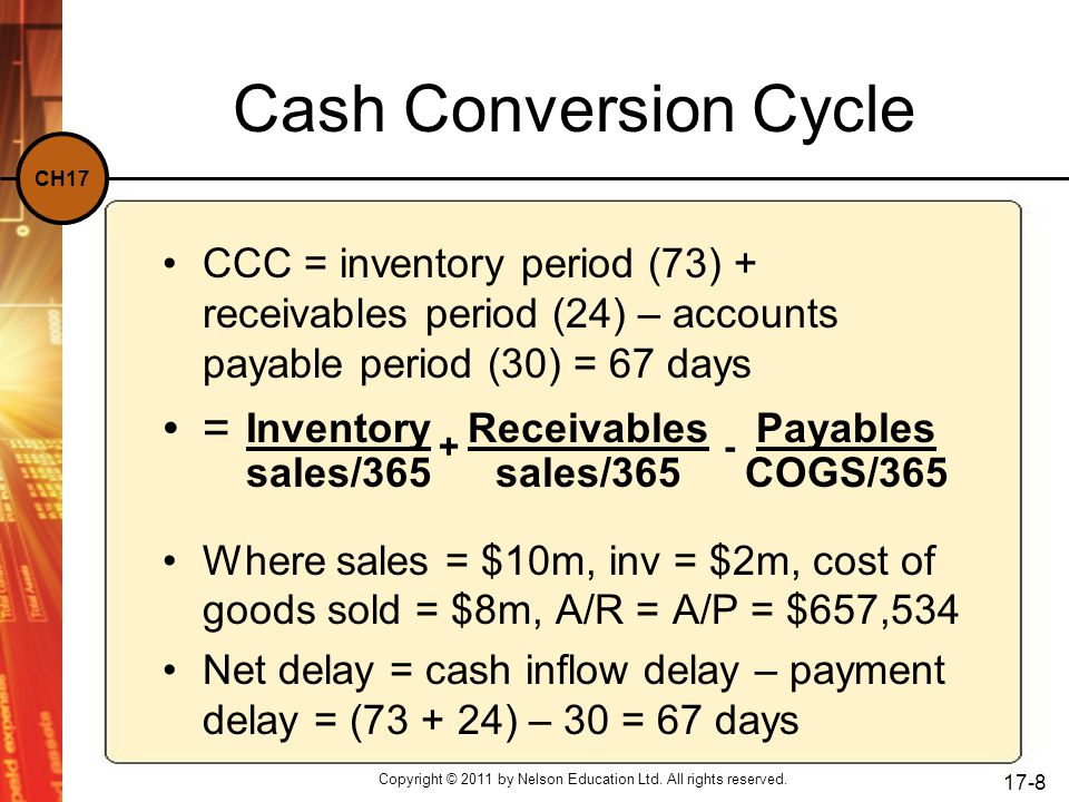 CH17 Shortening Cash Conversion Cycle CCC can be improved: –By processing and selling goods quickly (ICP↓) –By speeding up collections (DSO↓) –By slowing down payments (PDP↑) Without increasing costs or depressing sales, firms should make their CCC as little as possible Copyright © 2011 by Nelson Education Ltd.