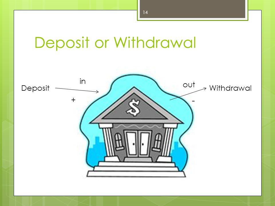 Deposit or Withdrawal 14 DepositWithdrawal in + out -