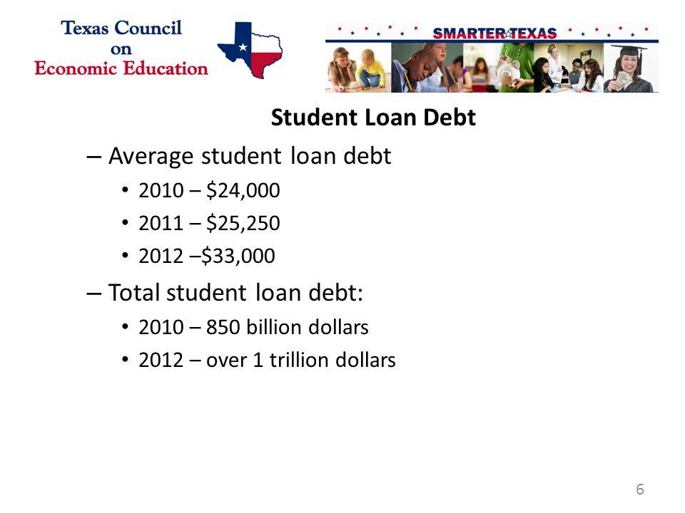Student Loan Debt – Average student loan debt 2010 – $24,000 2011 – $25,250 2012 –$33,000 – Total student loan debt: 2010 – 850 billion dollars 2012 – over 1 trillion dollars 6