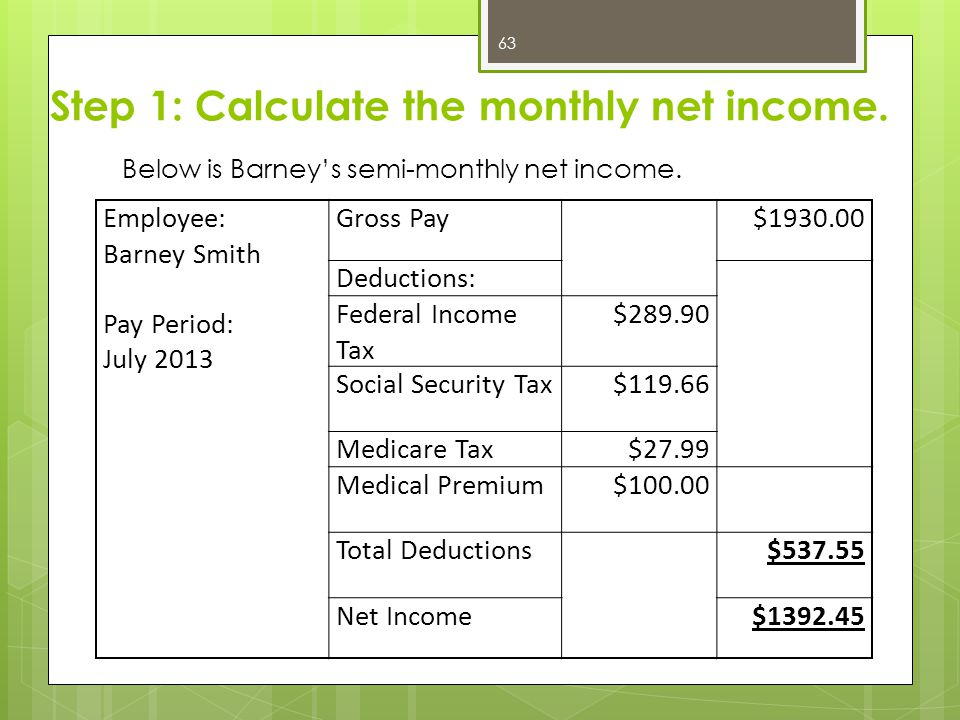 Step 1: Calculate the monthly net income.