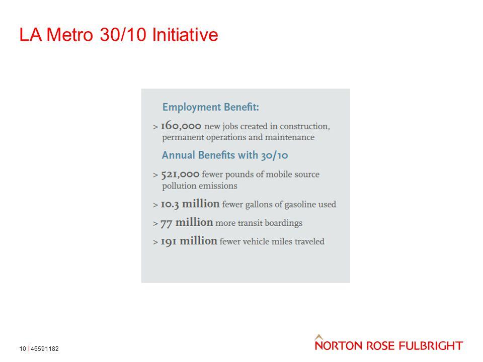 LA Metro 30/10 Initiative 4659118210