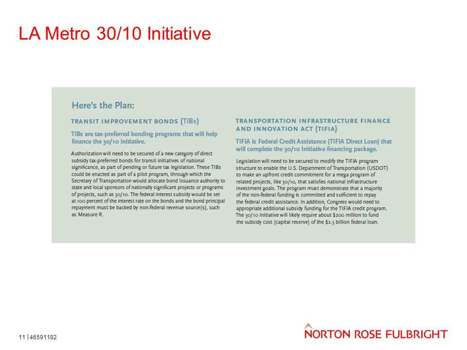 LA Metro 30/10 Initiative 4659118211