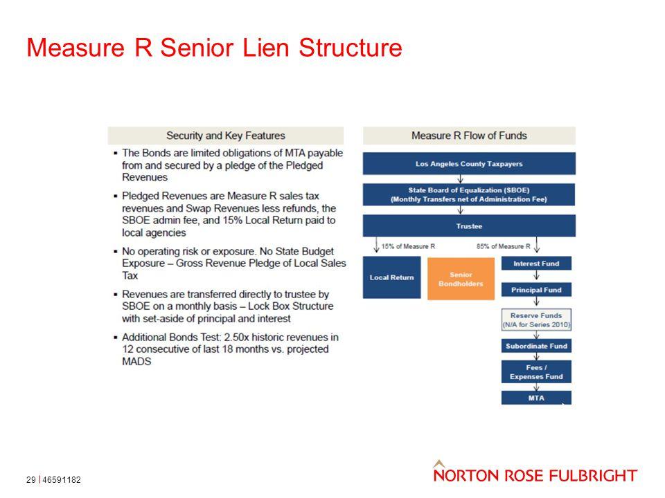 Measure R Senior Lien Structure 4659118229