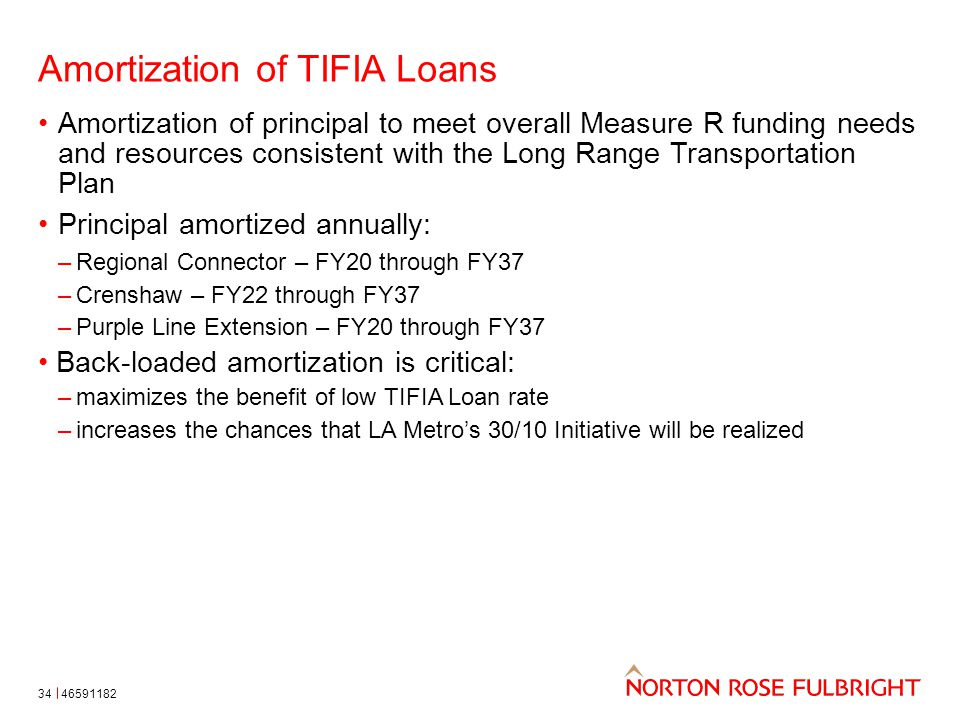 Amortization of TIFIA Loans Amortization of principal to meet overall Measure R funding needs and resources consistent with the Long Range Transportat