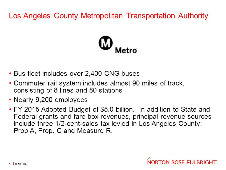 Los Angeles County Metropolitan Transportation Authority Bus fleet includes over 2,400 CNG buses Commuter rail system includes almost 90 miles of track, consisting of 8 lines and 80 stations Nearly 9,200 employees FY 2015 Adopted Budget of $5.0 billion.