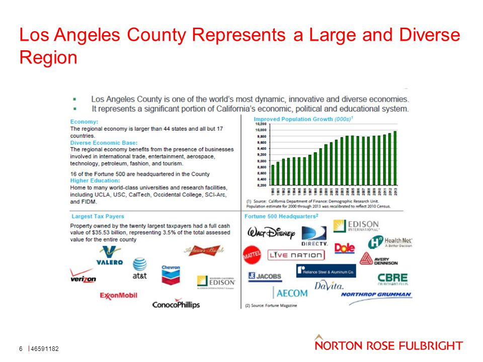 Los Angeles County Represents a Large and Diverse Region 465911826