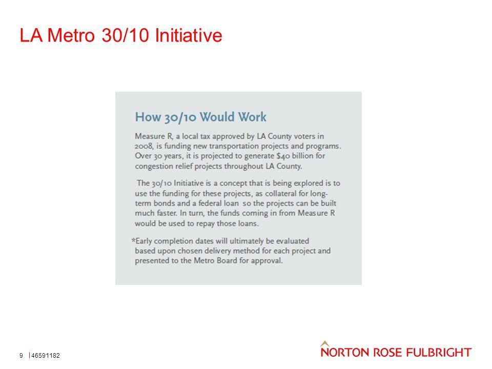 LA Metro 30/10 Initiative 465911829