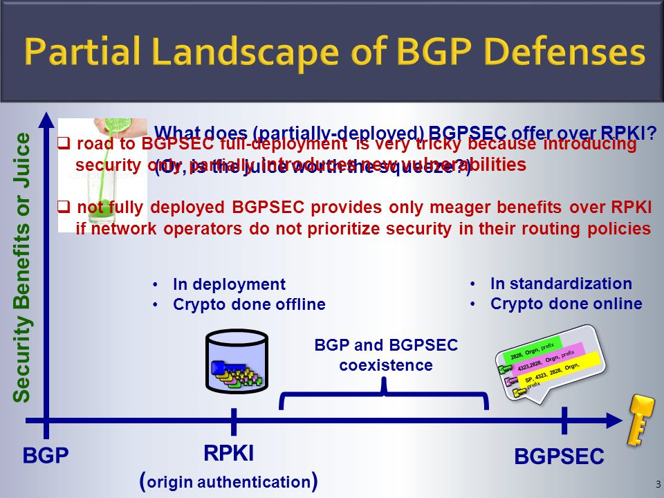 3 BGP RPKI ( origin authentication ) BGPSEC S S 4323,2828, Orgn, prefix S S 2828, Orgn, prefix S S SP, 4323, 2828, Orgn, prefix In deployment Crypto d