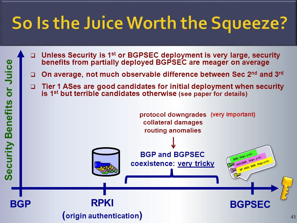 43 BGP RPKI ( origin authentication ) BGPSEC Security Benefits or Juice  Unless Security is 1 st or BGPSEC deployment is very large, security benefit