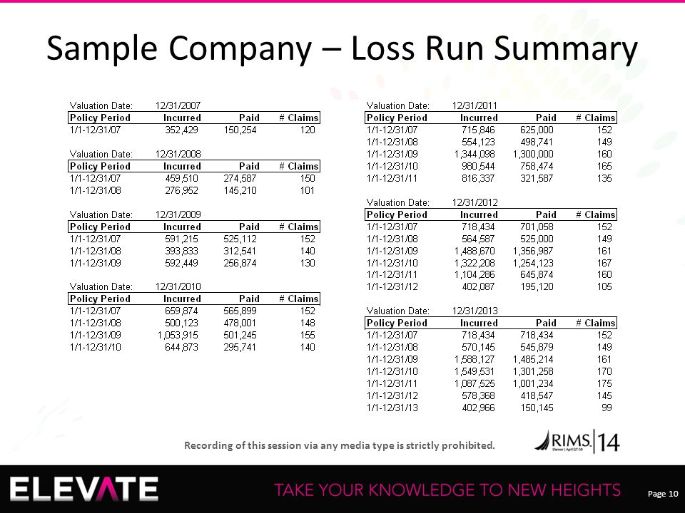 Page 10 Recording of this session via any media type is strictly prohibited. Sample Company – Loss Run Summary