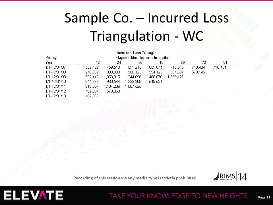 Page 11 Recording of this session via any media type is strictly prohibited. Sample Co. – Incurred Loss Triangulation - WC