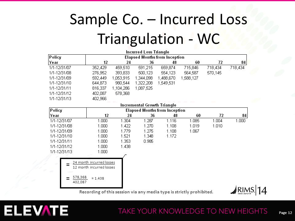 Page 12 Recording of this session via any media type is strictly prohibited. Sample Co. – Incurred Loss Triangulation - WC 24 month incurred losses 12