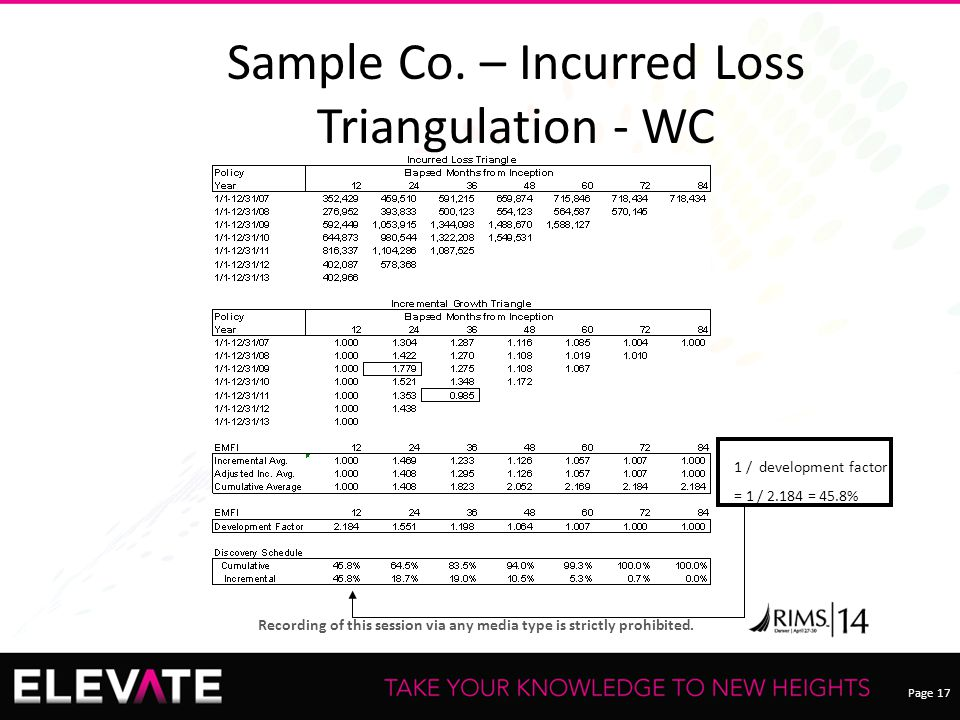 Page 17 Recording of this session via any media type is strictly prohibited. Sample Co. – Incurred Loss Triangulation - WC 1 / development factor = 1