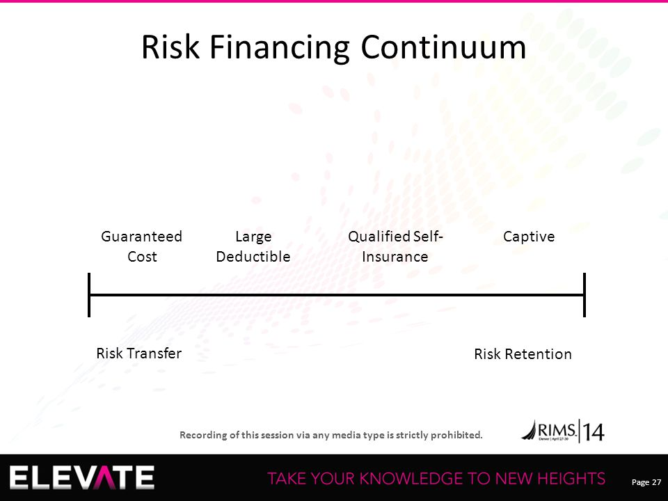 Page 27 Recording of this session via any media type is strictly prohibited. Risk Financing Continuum Risk Transfer Risk Retention Guaranteed Cost Lar