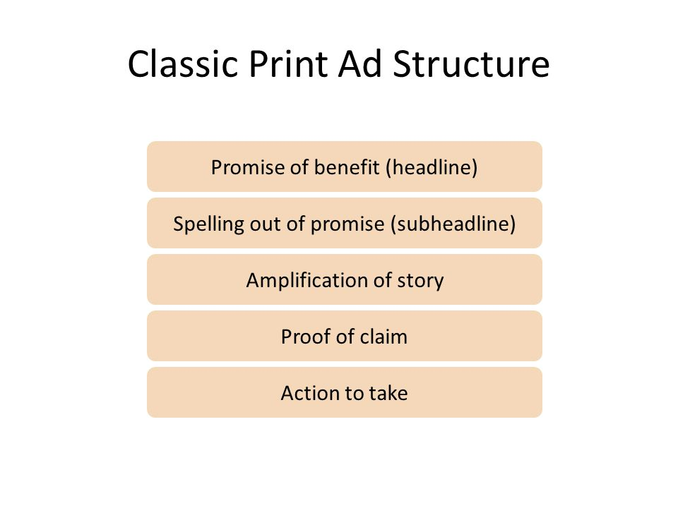 Classic Print Ad Structure Promise of benefit (headline) Spelling out of promise (subheadline) Amplification of story Proof of claim Action to take