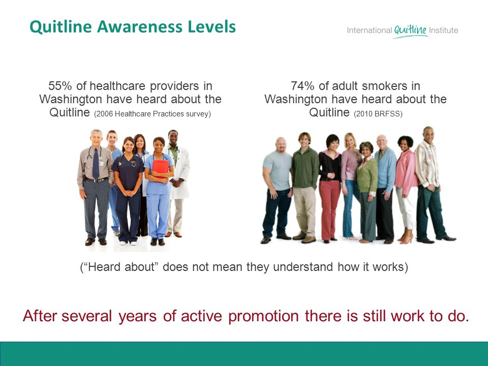 Quitline Awareness Levels 55% of healthcare providers in Washington have heard about the Quitline (2006 Healthcare Practices survey) 74% of adult smok