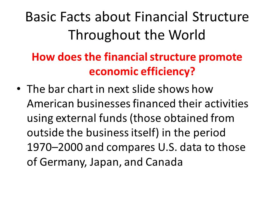 Basic Facts about Financial Structure Throughout the World How does the financial structure promote economic efficiency? The bar chart in next slide s
