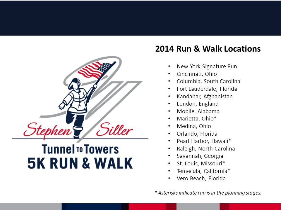 2014 Run & Walk Locations New York Signature Run Cincinnati, Ohio Columbia, South Carolina Fort Lauderdale, Florida Kandahar, Afghanistan London, England Mobile, Alabama Marietta, Ohio* Medina, Ohio Orlando, Florida Pearl Harbor, Hawaii* Raleigh, North Carolina Savannah, Georgia St.