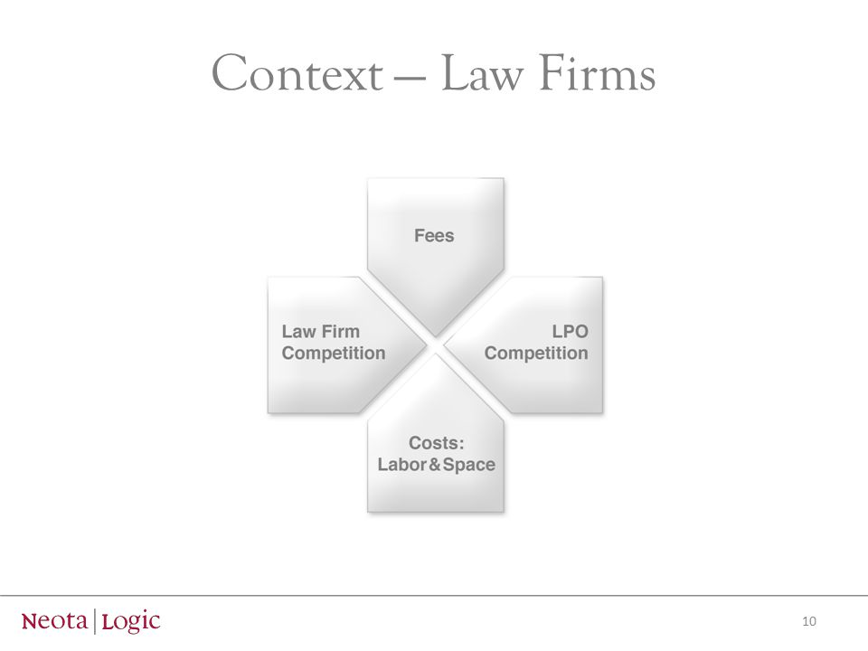 Context — Law Firms 10