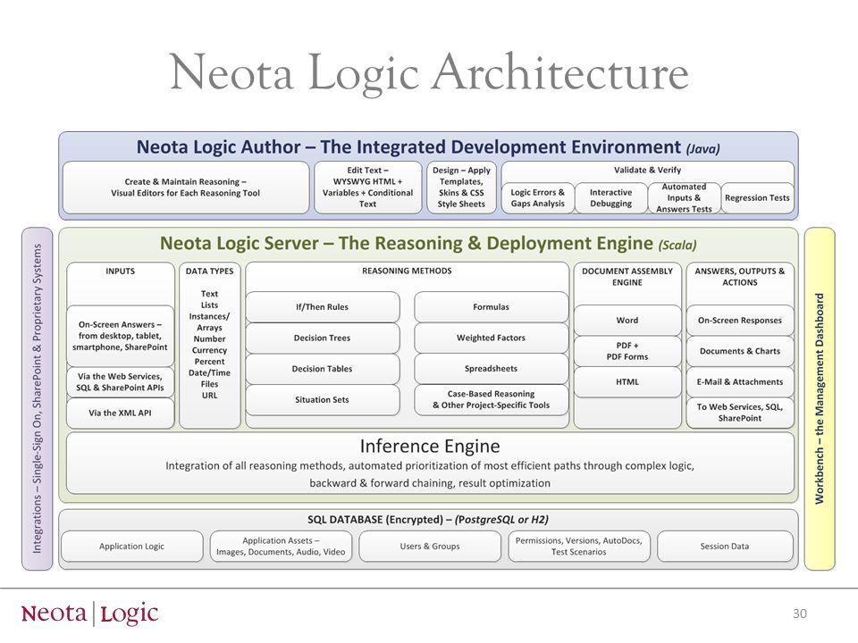 Neota Logic Architecture 30