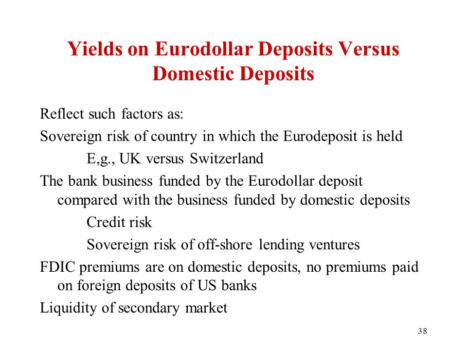 Yields on Eurodollar Deposits Versus Domestic Deposits Reflect such factors as: Sovereign risk of country in which the Eurodeposit is held E,g., UK versus Switzerland The bank business funded by the Eurodollar deposit compared with the business funded by domestic deposits Credit risk Sovereign risk of off-shore lending ventures FDIC premiums are on domestic deposits, no premiums paid on foreign deposits of US banks Liquidity of secondary market 38