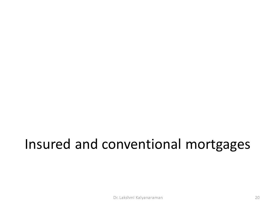 Insured and conventional mortgages Dr. Lakshmi Kalyanaraman20