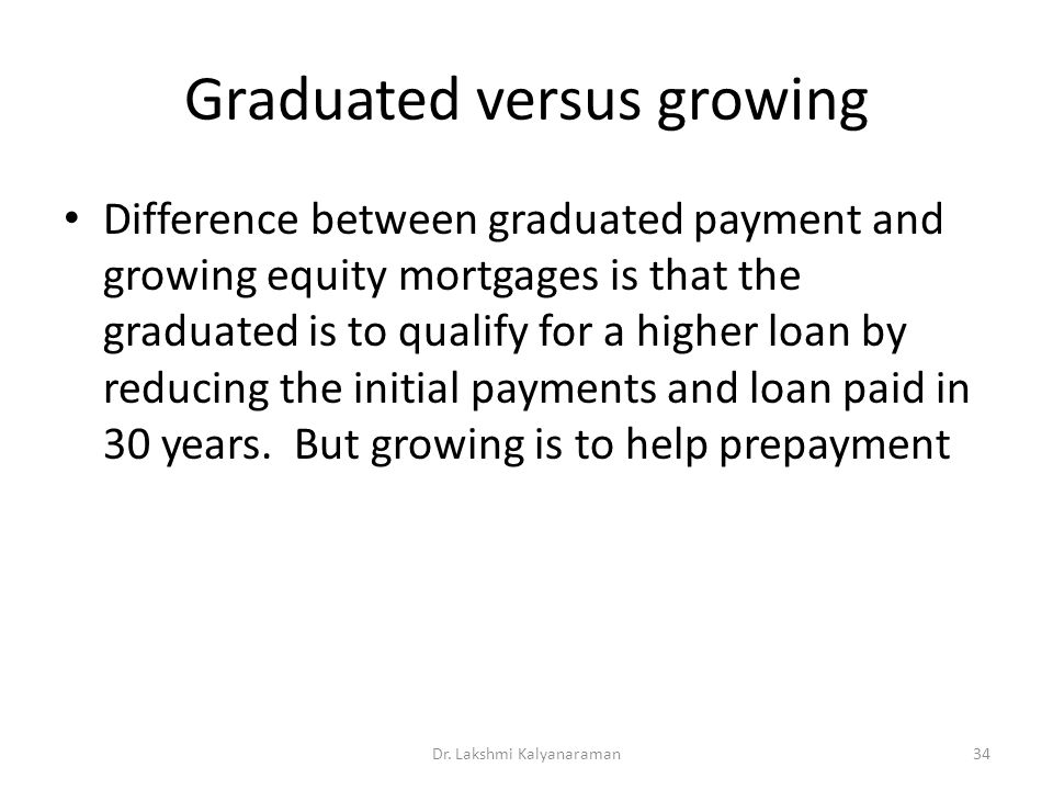 Graduated versus growing Difference between graduated payment and growing equity mortgages is that the graduated is to qualify for a higher loan by reducing the initial payments and loan paid in 30 years.