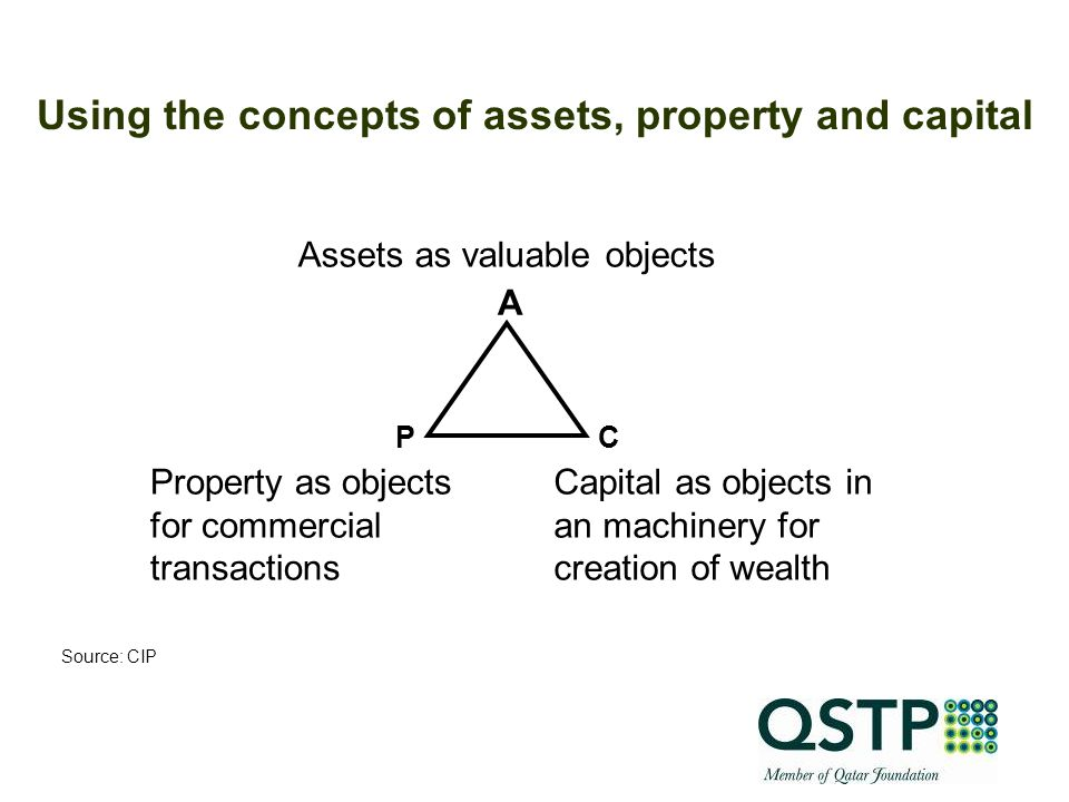 5 Capital Management -Define, value, claim, manage new ideas & knowledge as objects in a financial machinery Securitization & management of IP as collateral Controlling, accounting & taxation Governance of bankruptcy estates, etc Property Management -Define, value, claim, manage new ideas as value propositions IPR management License management Management of virtual products Standardization management Open source management, etc Asset Management -Define, value, claim, manage new ideas & knowledge as firm assets R&D management Open innovation management Knowledge management Information management, etc Intellectual Managing knowledge-based business