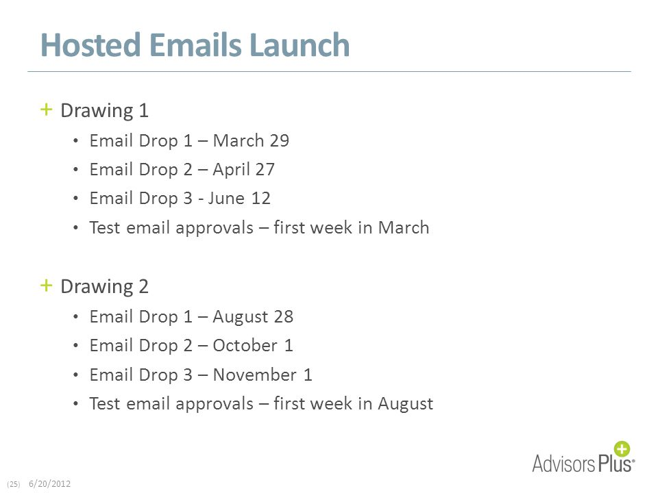 (25) 6/20/2012 Hosted Emails Launch + Drawing 1 Email Drop 1 – March 29 Email Drop 2 – April 27 Email Drop 3 - June 12 Test email approvals – first week in March + Drawing 2 Email Drop 1 – August 28 Email Drop 2 – October 1 Email Drop 3 – November 1 Test email approvals – first week in August