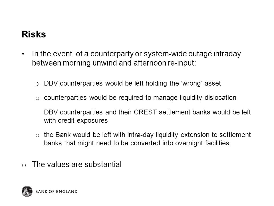 Risks In the event of a counterparty or system-wide outage intraday between morning unwind and afternoon re-input: o DBV counterparties would be left