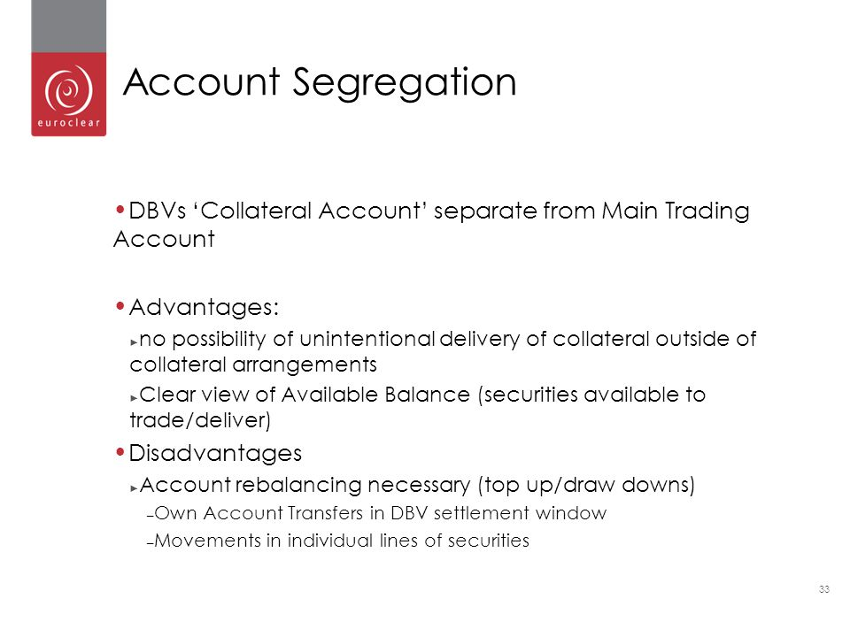 33 DBVs 'Collateral Account' separate from Main Trading Account Advantages: ► no possibility of unintentional delivery of collateral outside of collateral arrangements ► Clear view of Available Balance (securities available to trade/deliver) Disadvantages ► Account rebalancing necessary (top up/draw downs) – Own Account Transfers in DBV settlement window – Movements in individual lines of securities Account Segregation