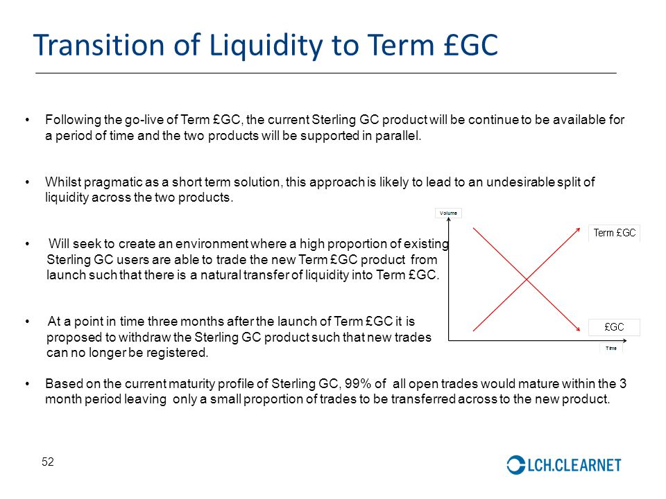 52 Transition of Liquidity to Term £GC Following the go-live of Term £GC, the current Sterling GC product will be continue to be available for a perio
