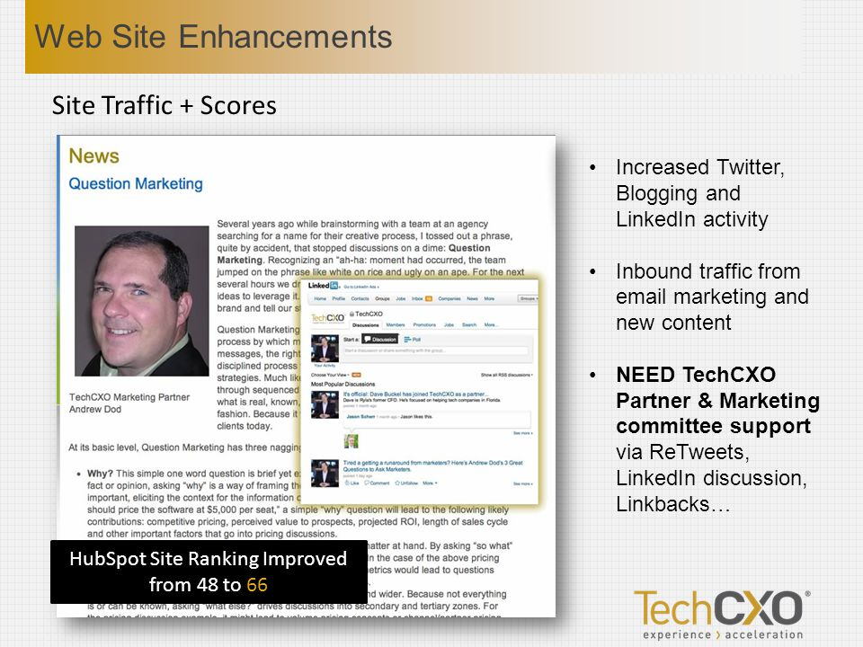 Site Traffic + Scores Increased Twitter, Blogging and LinkedIn activity Inbound traffic from email marketing and new content NEED TechCXO Partner & Marketing committee support via ReTweets, LinkedIn discussion, Linkbacks… HubSpot Site Ranking Improved from 48 to 66 Web Site Enhancements