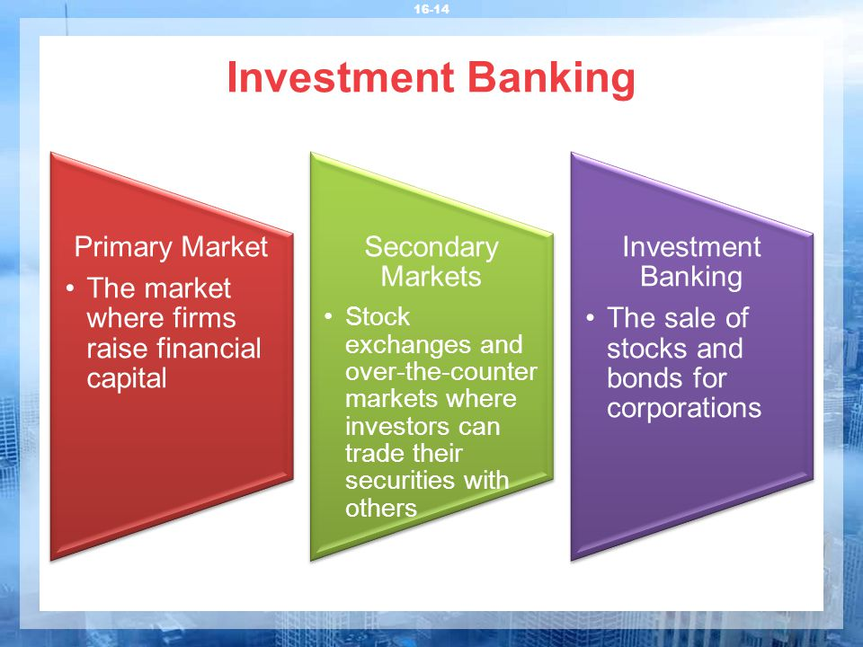 Investment Banking 16-14 Primary Market The market where firms raise financial capital Secondary Markets Stock exchanges and over-the-counter markets