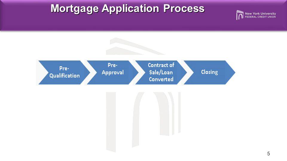 5 Mortgage Application Process