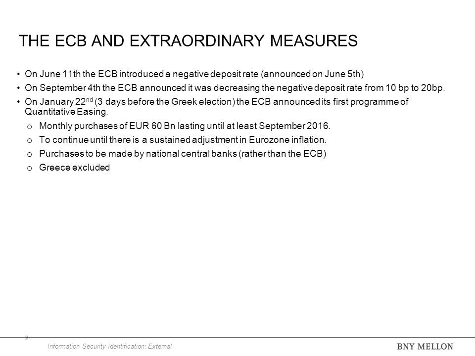 Information Security Identification: External THE ECB AND EXTRAORDINARY MEASURES On June 11th the ECB introduced a negative deposit rate (announced on June 5th) On September 4th the ECB announced it was decreasing the negative deposit rate from 10 bp to 20bp.
