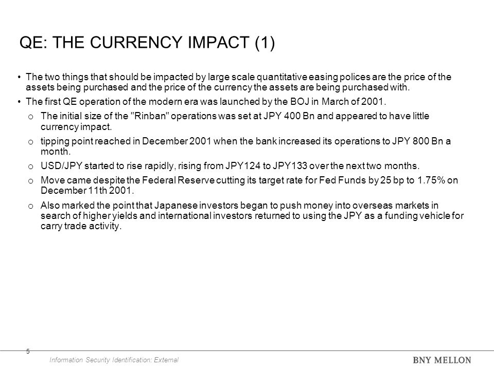 Information Security Identification: External QE: THE CURRENCY IMPACT (1) The two things that should be impacted by large scale quantitative easing polices are the price of the assets being purchased and the price of the currency the assets are being purchased with.