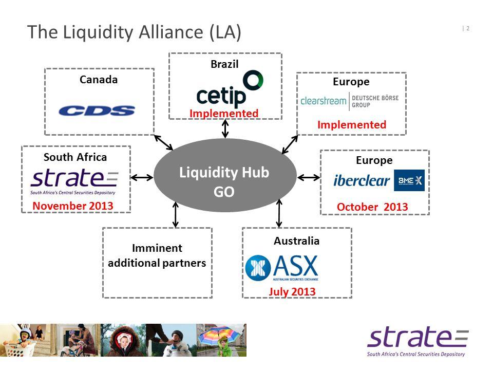 Key Drivers Requiring Collateral 3   3 BASEL III Greater regulatory capital requirements; Bigger Liquid Asset Requirements; Credit Value Adjustments.
