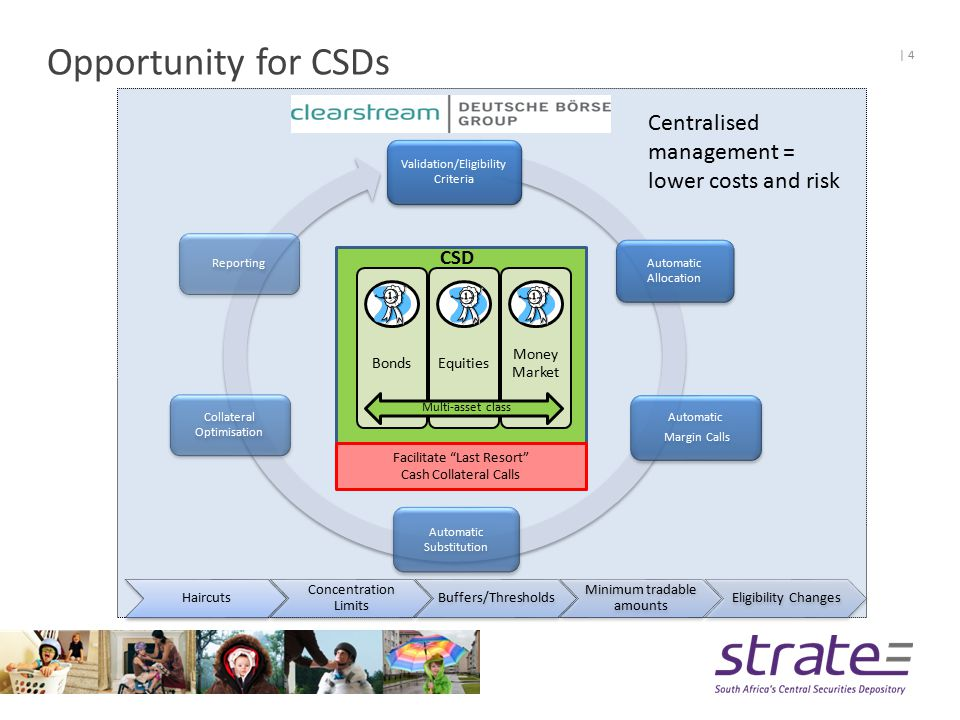 Motivation for CSD offering Tri-Party Collateral Management Services 5   5 A Central Securities Depository is: a trusted third-party, independent and self contained, of a different risk profile, neutral (never a counterpart to a trade), holder of sacrosanct dematerialised records for various asset classes available as collateral.