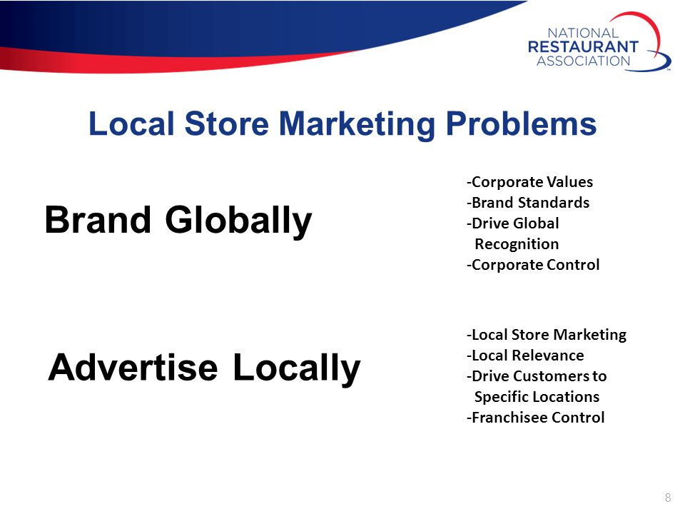 9 Local Store Marketing Problems Manual process for customizing collateral Inability to efficiently monitor local branding Potential franchisee or partner frustration