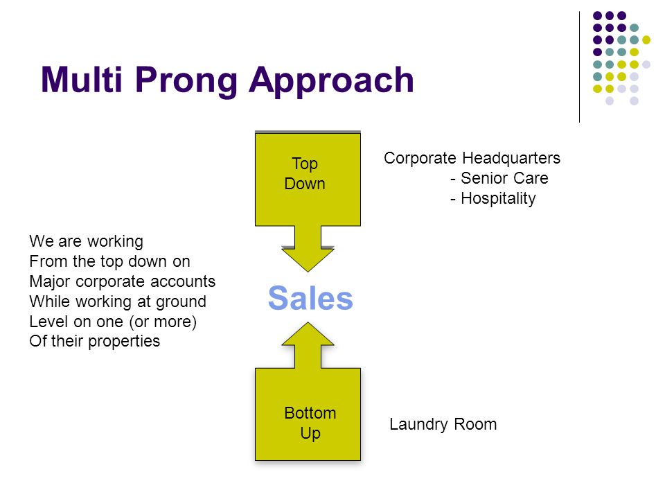 Multi Prong Approach Bottom Up Top Down Corporate Headquarters - Senior Care - Hospitality Laundry Room Sales We are working From the top down on Major corporate accounts While working at ground Level on one (or more) Of their properties