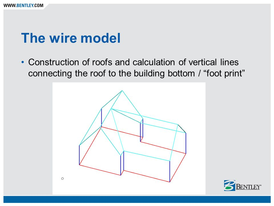 "The wire model Construction of roofs and calculation of vertical lines connecting the roof to the building bottom / ""foot print"""