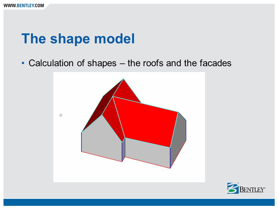 The shape model Calculation of shapes – the roofs and the facades