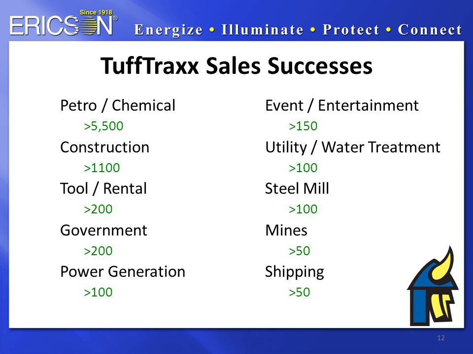 Petro / Chemical >5,500 Construction >1100 Tool / Rental >200 Government >200 Power Generation >100 12 TuffTraxx Sales Successes Event / Entertainment >150 Utility / Water Treatment >100 Steel Mill >100 Mines >50 Shipping >50