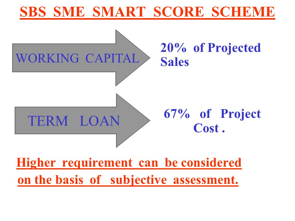 SBS SME SMART SCORE SCHEME 20% of Projected Sales 67% of Project Cost. Higher requirement can be considered on the basis of subjective assessment. WOR