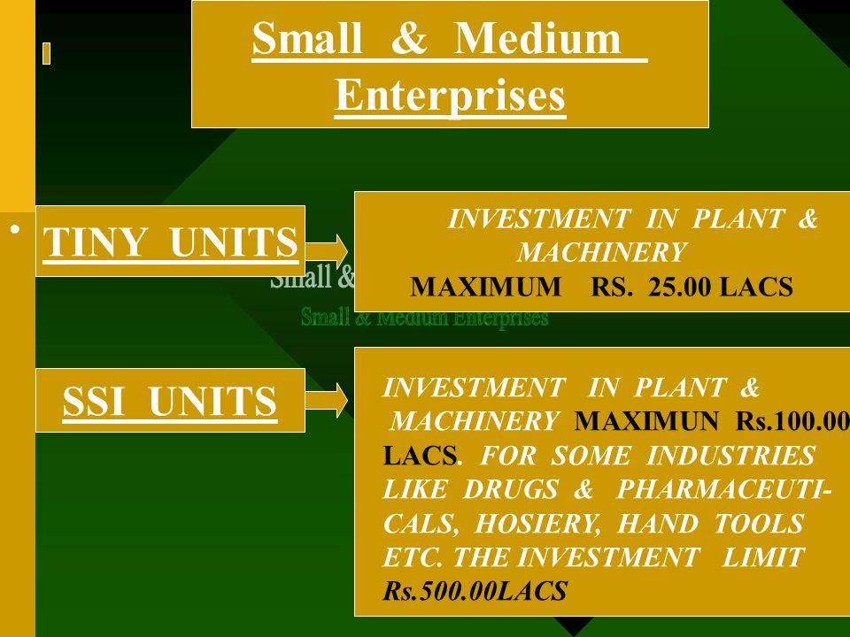 Small & Medium Enterprises TINY UNITS INVESTMENT IN PLANT & MACHINERY MAXIMUM RS.