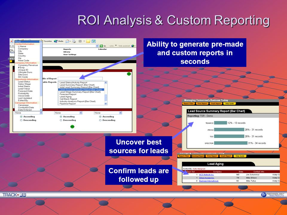 ROI Analysis & Custom Reporting Ability to generate pre-made and custom reports in seconds Uncover best sources for leads Confirm leads are followed up