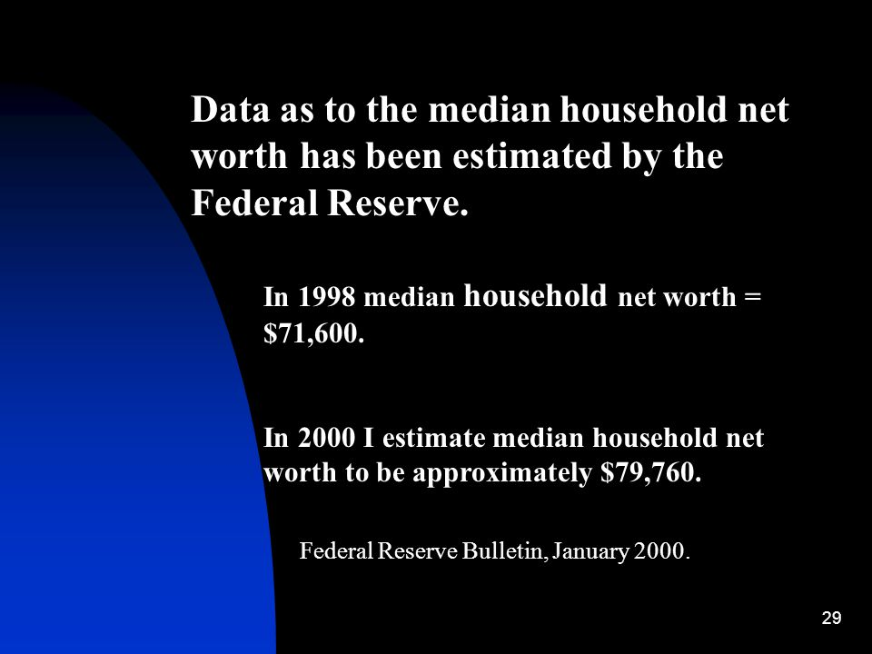 29 Data as to the median household net worth has been estimated by the Federal Reserve. In 1998 median household net worth = $71,600. In 2000 I estima