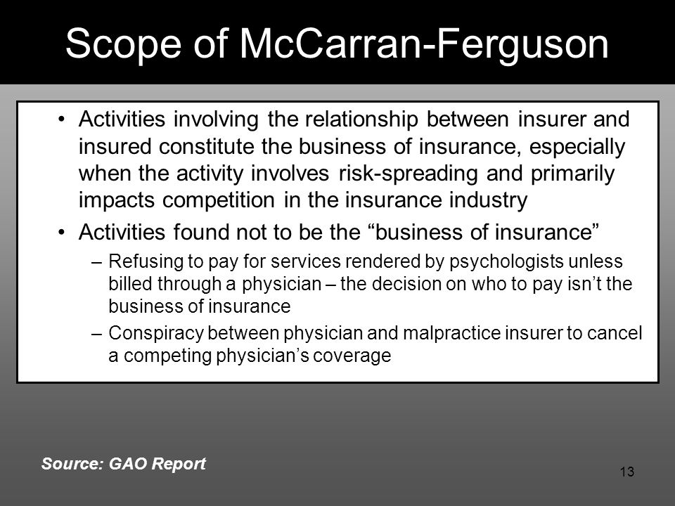 13 Activities involving the relationship between insurer and insured constitute the business of insurance, especially when the activity involves risk-spreading and primarily impacts competition in the insurance industry Activities found not to be the business of insurance –Refusing to pay for services rendered by psychologists unless billed through a physician – the decision on who to pay isn't the business of insurance –Conspiracy between physician and malpractice insurer to cancel a competing physician's coverage Scope of McCarran-Ferguson Source: GAO Report